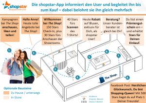 ShopstarGrafik