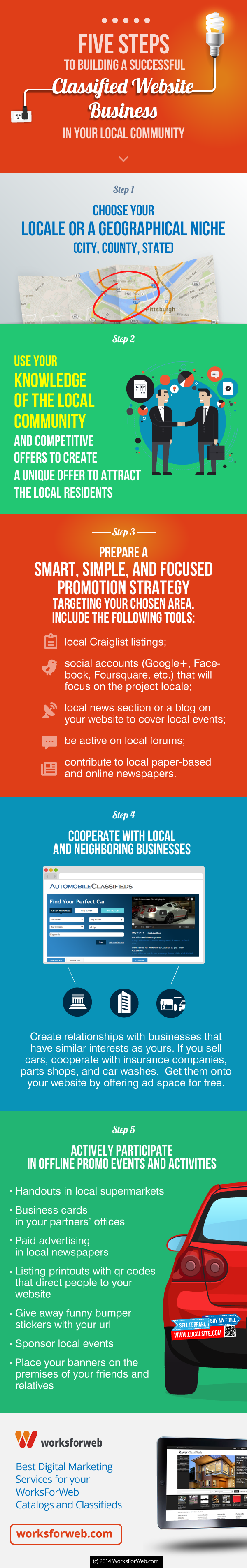 Five Steps to Building a Successful Classified Website Business in Your Local Community