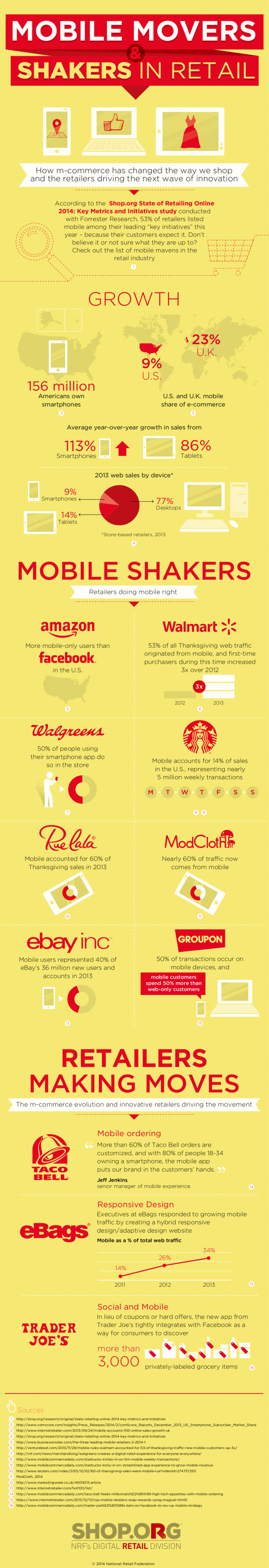 INFOGRAPHIC - MOBILE MOVERS AND SHAKERS IN RETAIL