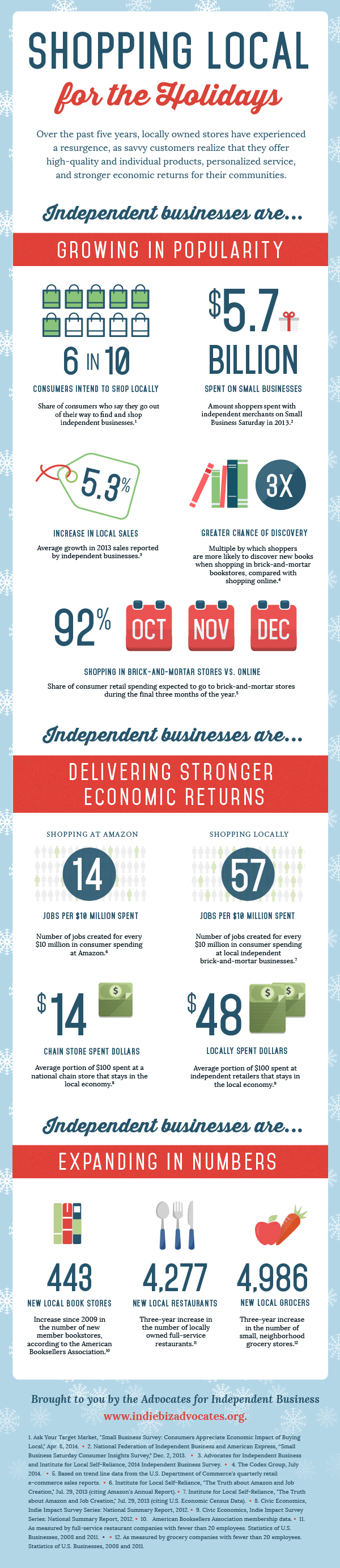 holidayshopping_infographic_final_hr