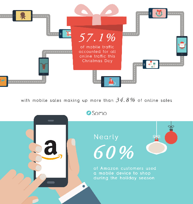 630 Infografik somo tale of christmas shopping 2