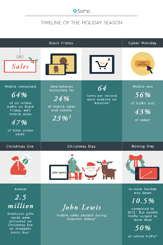 630 Infografik somo tale of christmas shopping 3