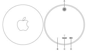 Apple iBeacon Hardware 2015