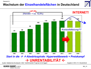 Eggert5 Übersichten Grafiken Marktanteilsverschiebungen