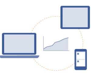 Facebook Online Offline measure