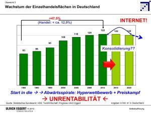 3 Eggert - SELBSTAUFLÖSUNG DES INSTITUTIONELLEN LADENHANDELS