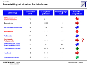 Eggert2 Verbundgruppen & Internet 3 2015