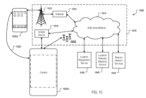Apple Patent Beacon-basiertes Geofencing