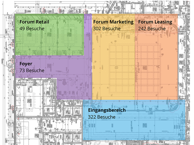 630 Case Study - 42reports Lancom - Deutsches Shopping-Center Forum