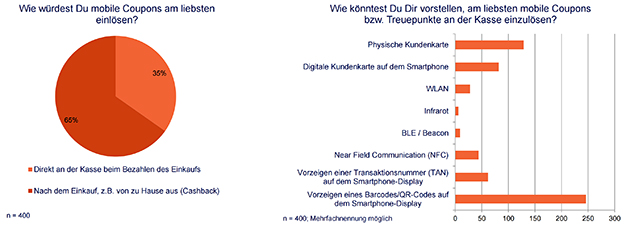 mobile coupons barcode nutzung liegt in deutschland vor nfc wlan beacons location insider. Black Bedroom Furniture Sets. Home Design Ideas