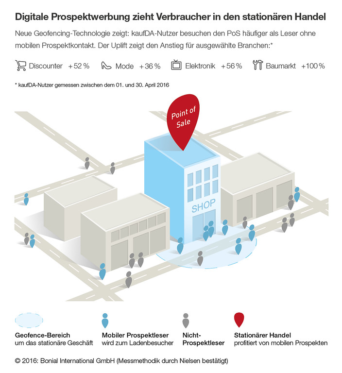 Infografik_Geofencing-XL
