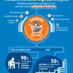 infografik_wfa_fr-handel_presse1