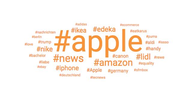 die drei am hufigsten verwendeten hashtags im februar waren apple news und amazon auerdem hufig verwendet wurde lidl aufgrund der rckrufaktion - Ikea Lebensmittelmarkt