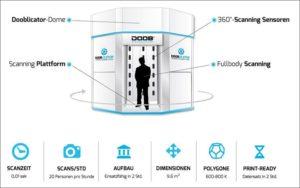 3D Scanner von doob