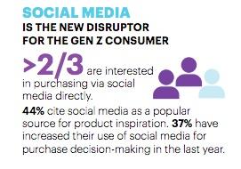 Generation Z kauft anders ein