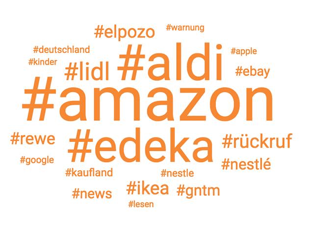 Social Insights Handel 15 Hashtags