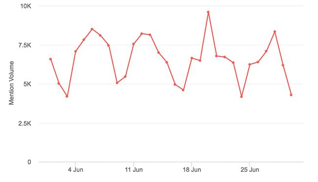 im juni gab es ein auf und ab in den online gesprchen am 6 juni machte eine meldung die runde in der die unternehmen rossmann dm und douglas schwere - Rewe Bewerbung Online